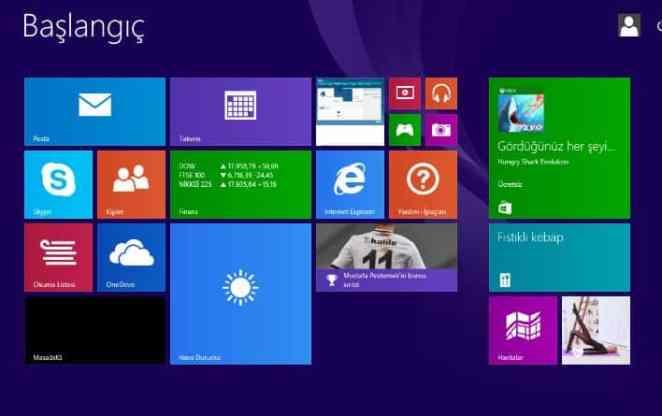Çok eleştirilen Windows 8 başlat menüsü.
