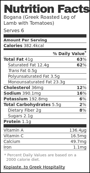Nutrition label for Bogana (Greek Roasted Leg of Lamb with Tomatoes)