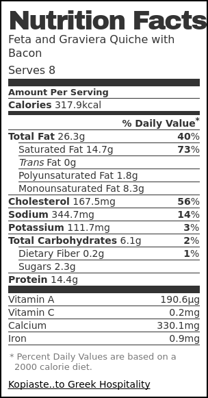 Nutrition label for Feta and Graviera Quiche with Bacon