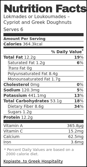 Nutrition label for Lokmades or Loukoumades – Cypriot and Greek Doughnuts