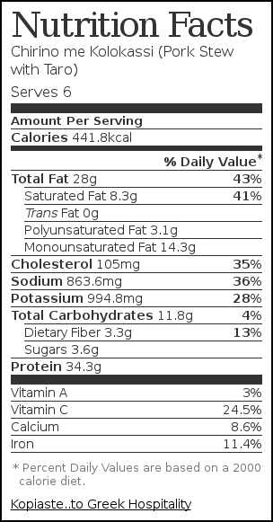 Nutrition label for Chirino me Kolokassi (Pork Stew with Taro)