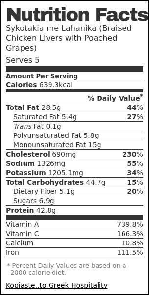 Nutrition label for Sykotakia me Lahanika (Braised Chicken Livers with Poached Grapes)