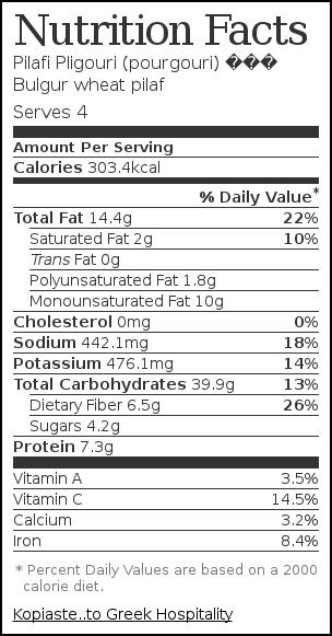 Nutrition label for Pilafi Pligouri (pourgouri) –  Bulgur wheat pilaf with Leftovers