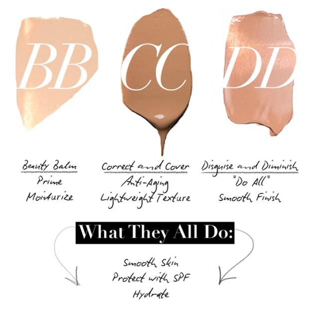 bb cc and dd cream