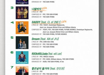 PSY 7th Album track list: December_2015_release