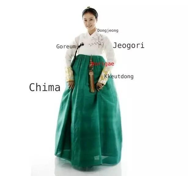 fim hanbok