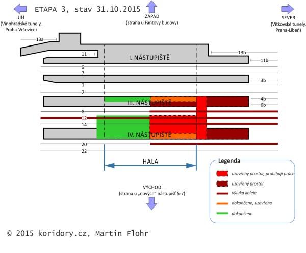 schema-e3k
