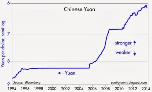 saupload_Yuan_vs_reserves