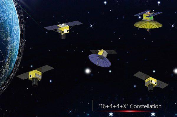 Plánovaná sestava družic společnosti Space View