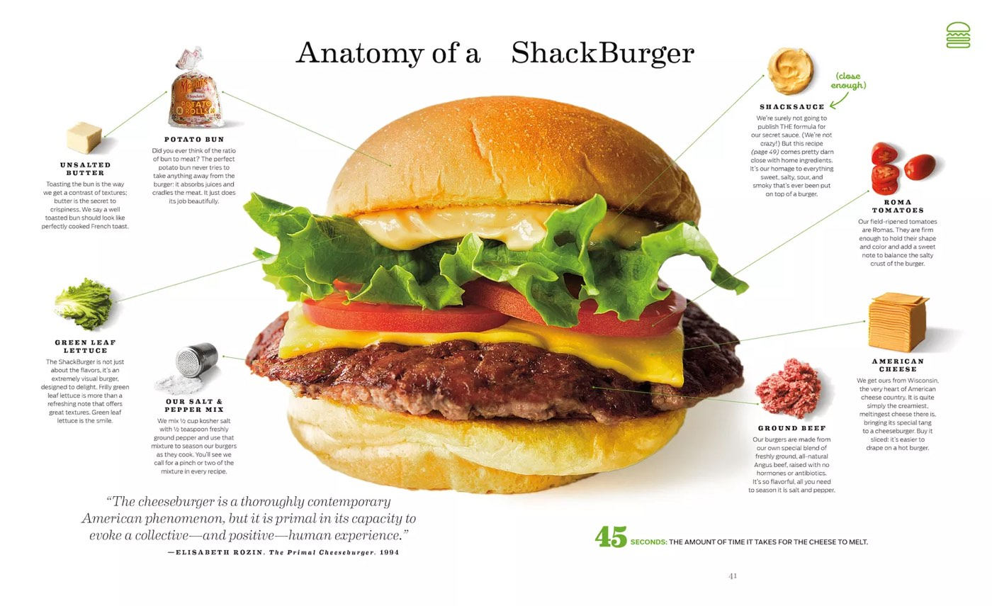 Shake Shack Releases An Official Cookbook