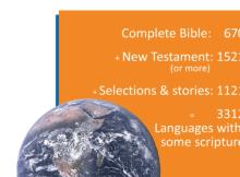 The Minimum Unit of Scripture