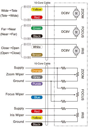 Technical Data|Kowa Optical Products:Security Lenses|CCTV