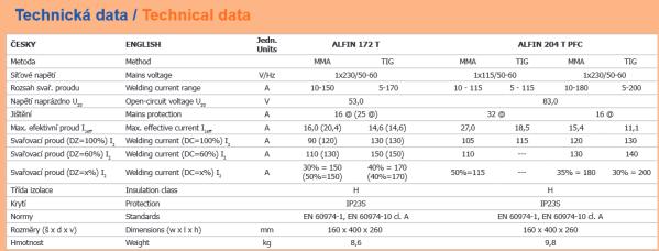 Alfin 172 T - technická data