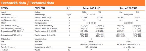 Perun 160 T HF a PERUN 200 T HF - Technická data