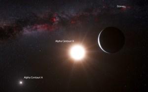 Yakınımızdaki Yıldızlar: Alpha Centauri Sistemi