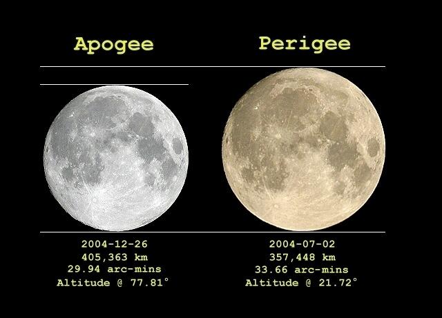 lunar-apogee-perigee