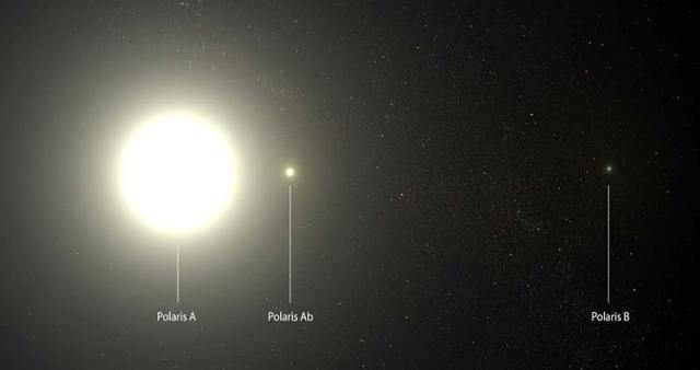 Kutup Yıldızı - Polaris - Demir Kazık