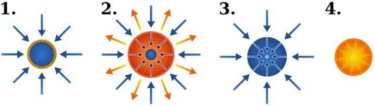 Inertial_confinement_fusion
