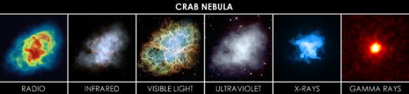 Yengeç bulutsusunun farklı dalgaboylarında alınmış görüntüleri.
