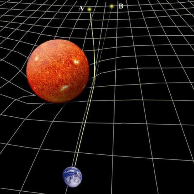 egri-uzay578