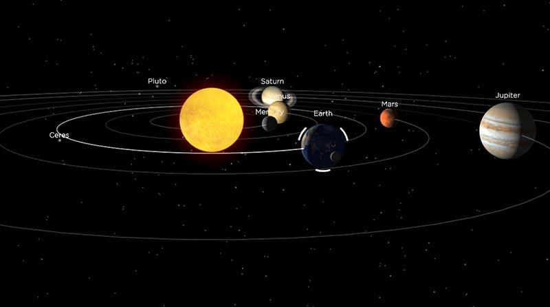 21 ocak tarihinde, Dünyamızın bakış açısından gezegenlerin Güneş'e göre açısal konumları. Bu pek sık gerçekleşmeyen diziliş, tüm gezegenleri sabah gün doğarken bir arada görmemizi sağlıyor.