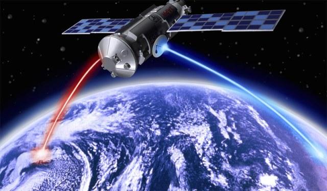 Barışçıl Savaş Uzay