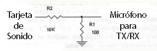 figure1 - ¿Cómo comenzar a trabajar en RTTY o PSK?