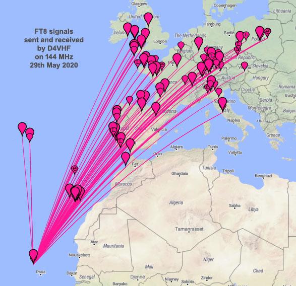 Increíble apertura en 144 MHz desde las islas de Cabo Verde a Polonia, KP3AV Systems