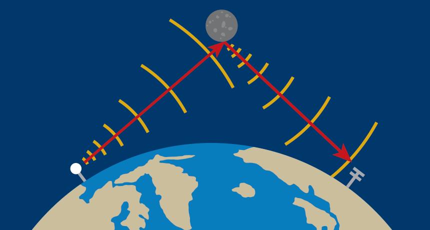 FT8 utilizado para los contactos de Moonbounce (EME), KP3AV Systems