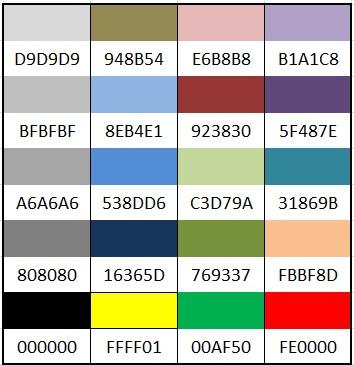 PiStar Color Chart - Cómo cambiar los Colores del tablero de instrumentos de nuestra Pi-Star