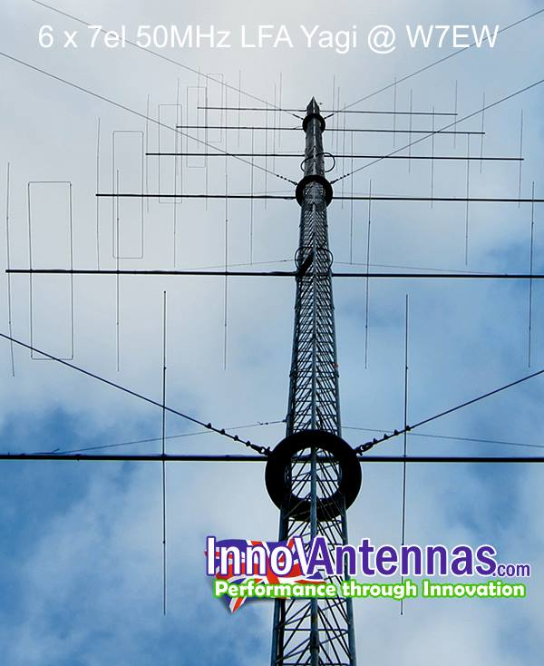 164411960 127675419365728 6418181271781689700 n - WiMo se hace cargo de la fabricación y distribución de los conocidos productos de InnovAntennas Europe en todo el mundo