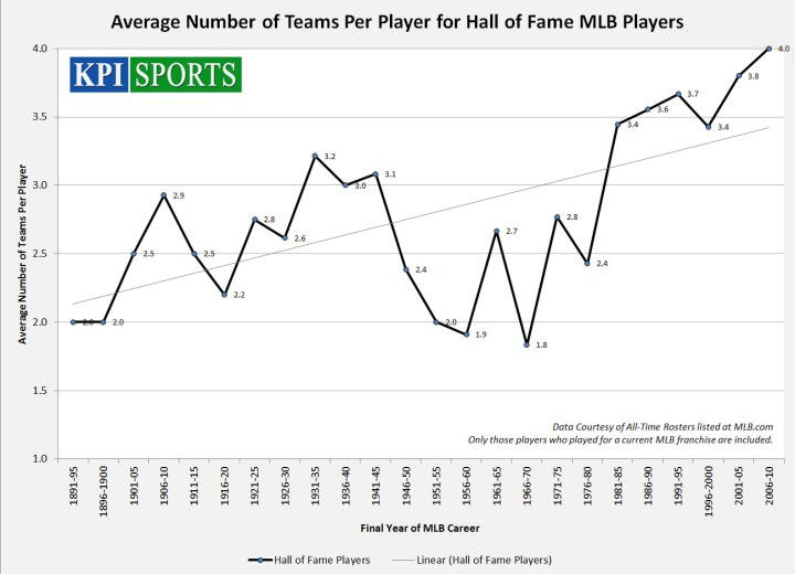 hof players