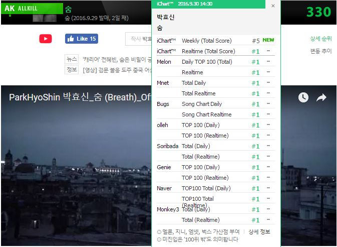 Park Hyo Shin All Kill