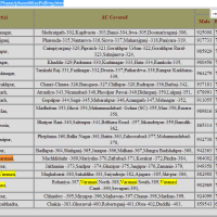 BJP EXPOSED- Operation EVM: From where 187845 votes came in Varanasi?