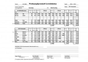 Wettk.SVDJK-Forstenried 15.11.14