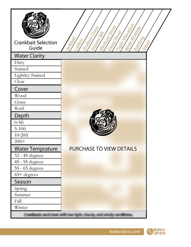 Crankbait Bass Fishing Selection Chart