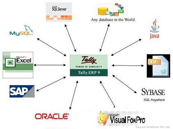 tally_integration