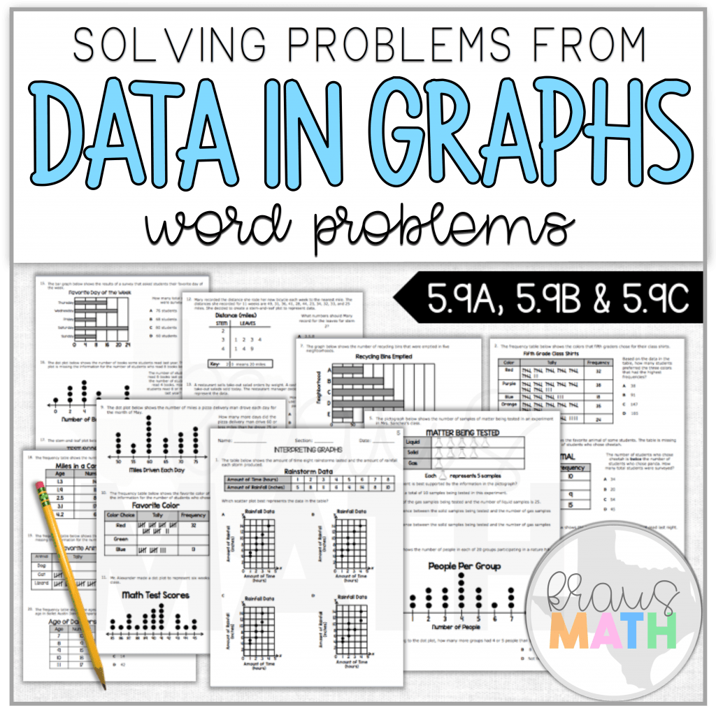 5th Grade Math Data In Graphs Staar Worksheet Teks 5 9a