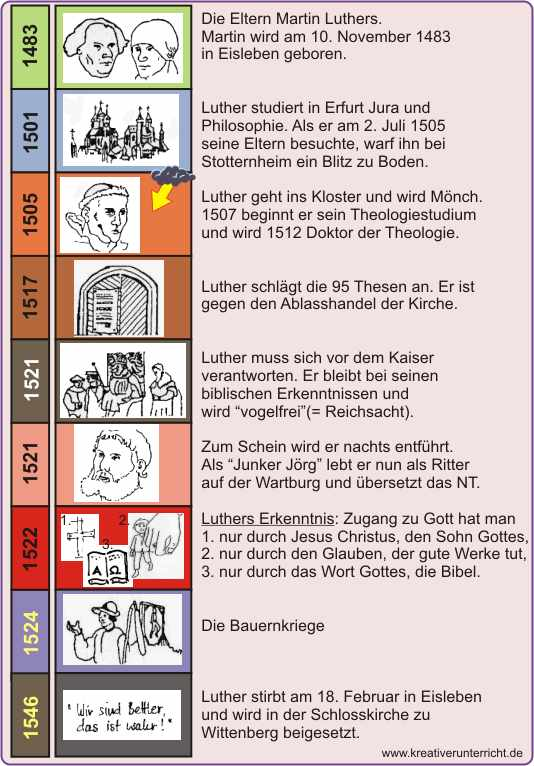 martin luther steckbrief # 4