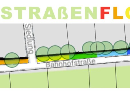 Bahnhofstraße Kunrau Flohmarkt