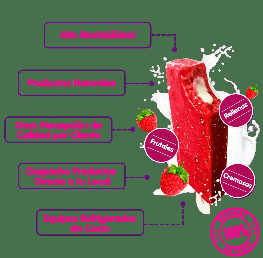 Beneficios de los helados kreems