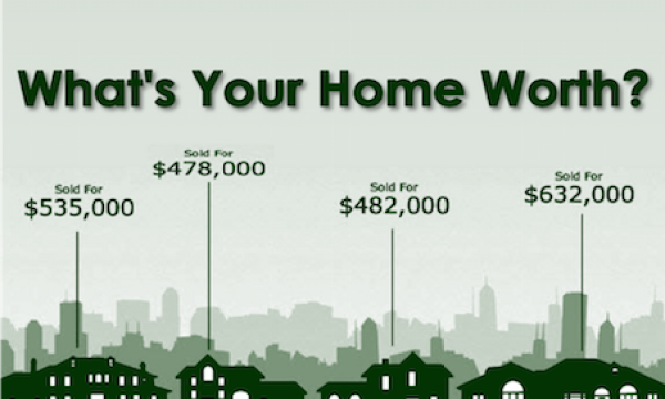 Find Your Home's Value in Today's Market