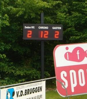 voetbal-score