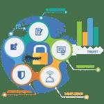 ePass Mtoken Proxykey Digital Signature