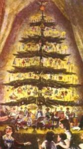 A 19th Century Christmas Tree
