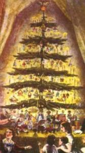 Christmastide: A 19th Century Christmas Tree
