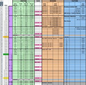 My Writing Schedule Spreadsheet