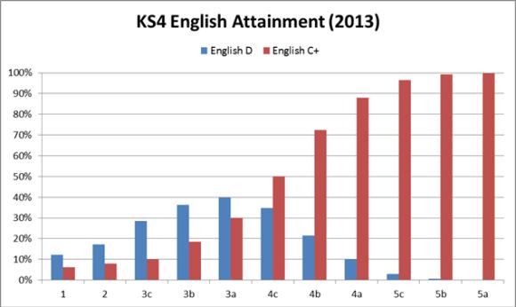KS4_english