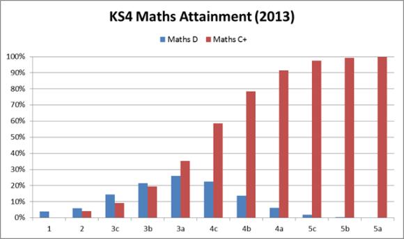 KS4_maths