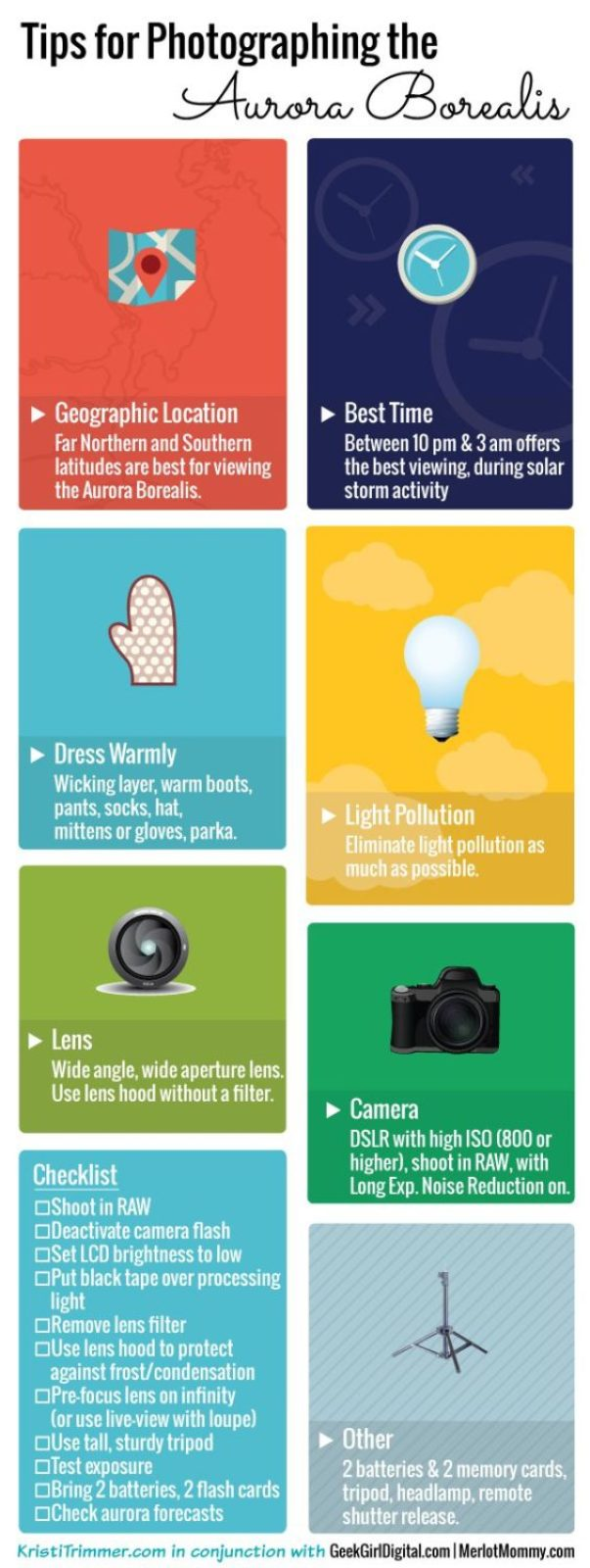 camera settings for northern lights